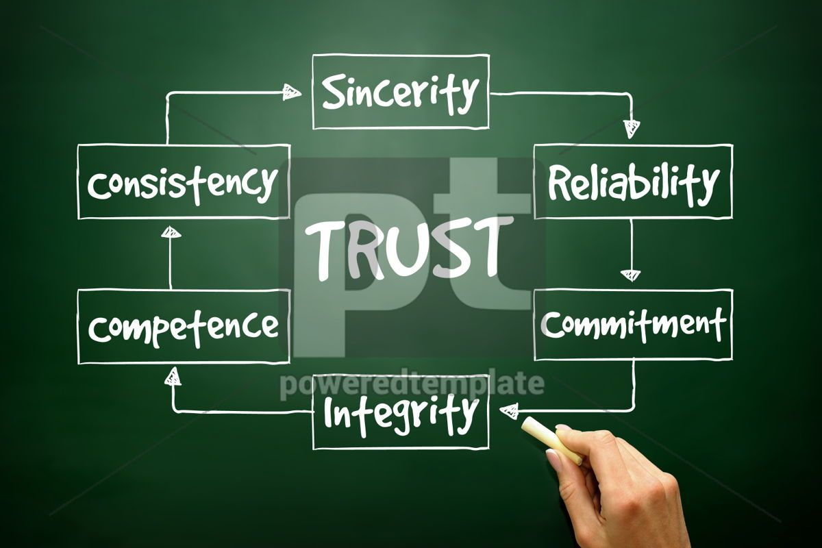 Hand drawn TRUST process for presentations and reports business, 02729, Business — PoweredTemplate.com