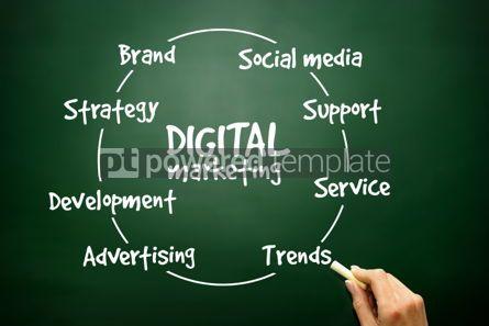 Business: Hand drawn Digital Marketing process for presentations and repor #02732