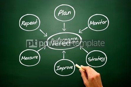 Business: 绩效管理流程图上的业务策略免费照片 #02734