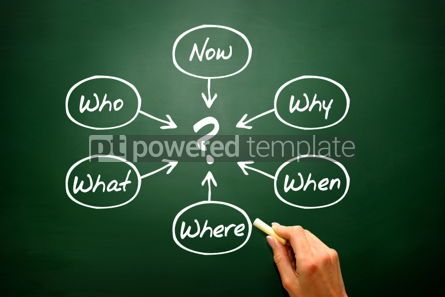 Business: Questions concept When What Which What Why How flow chart on  #02791