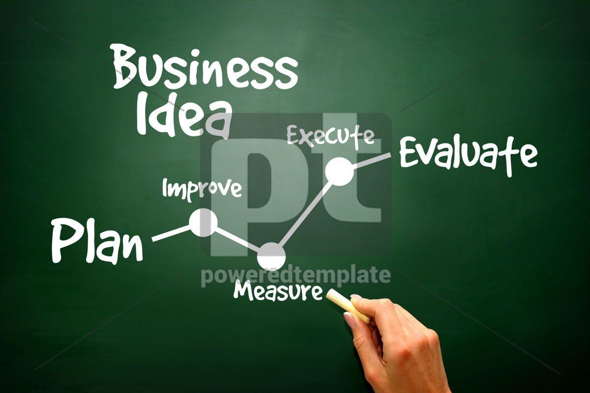 Business Idea timeline plan concept presentation background, 02797, Business — PoweredTemplate.com