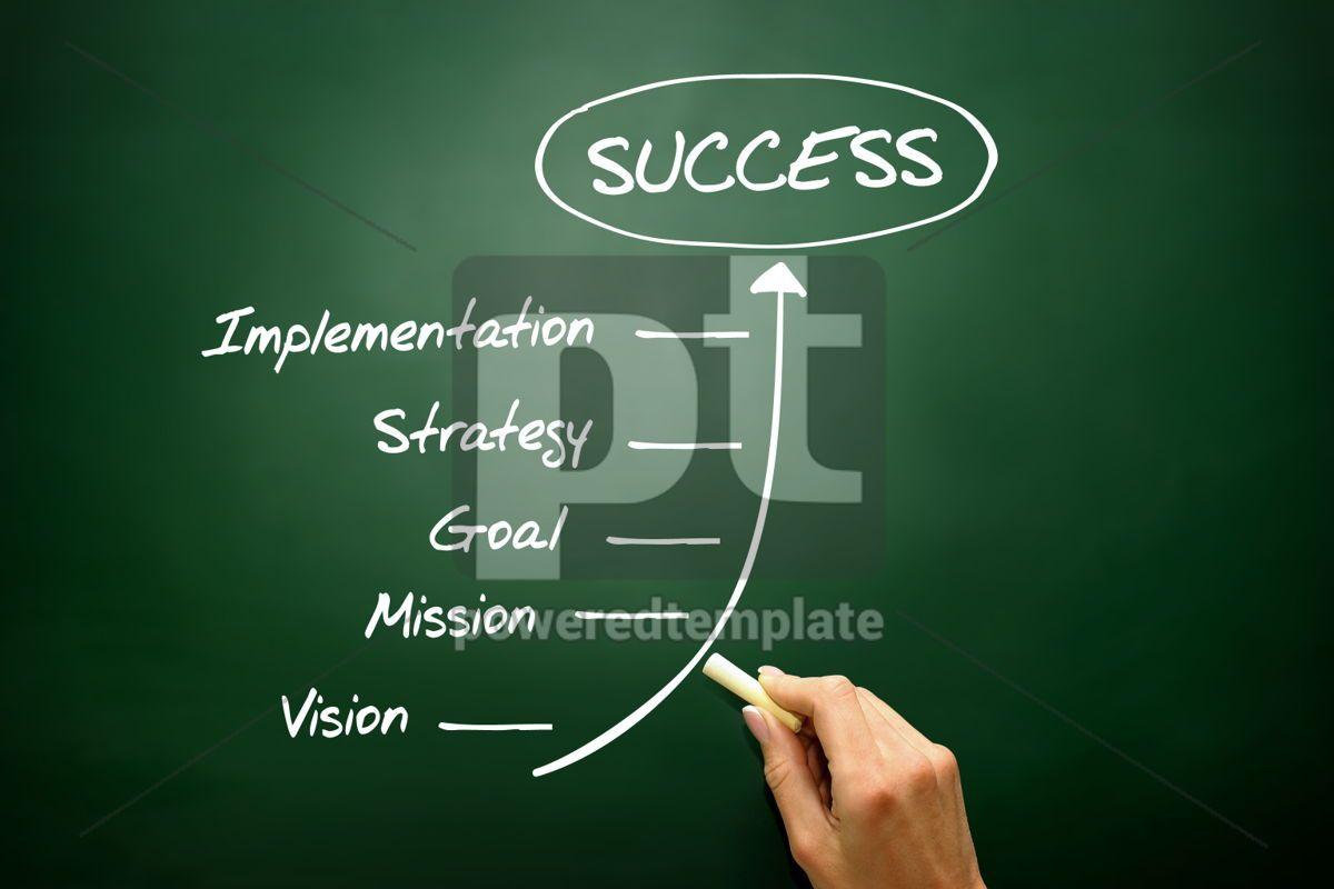 Business Steps to Success concept business strategy, 02802, Business — PoweredTemplate.com