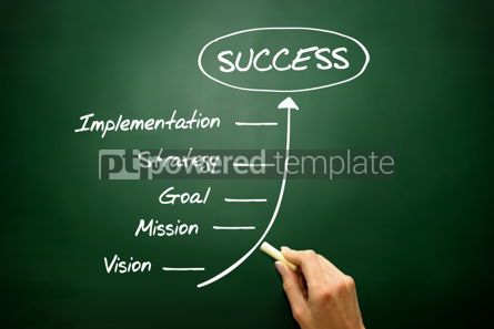 Business: Business Steps to Success concept business strategy