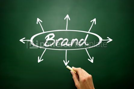 Business: BRAND directions concept business strategy #02804