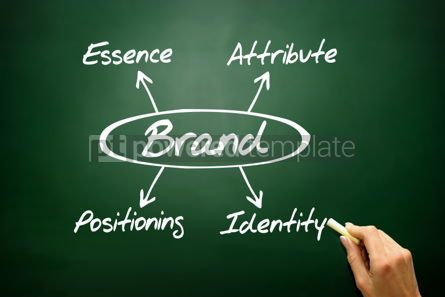 Business: BRAND concept essence attribute positioning identity  #02808