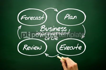 Business: Hand drawn business improvement circle concept business strateg #02809