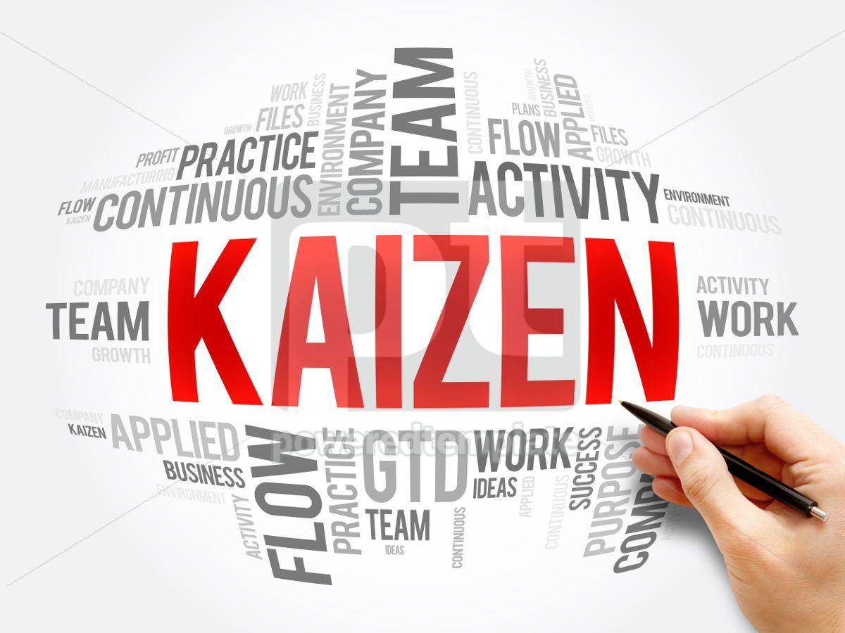 Kaizen word cloud collage, 06098, Business — PoweredTemplate.com