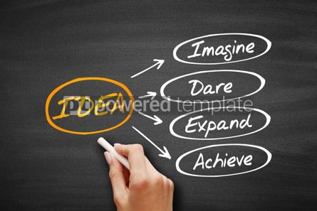 Business: IDEA- Imagine Dare Expand Achieve acronym #09549