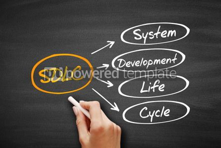 Business: SDLC - System Development Life Cycle acronym #09555