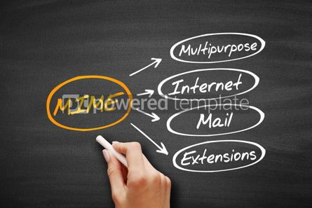Business: MIME Multipurpose Internet Mail Extensions #09559