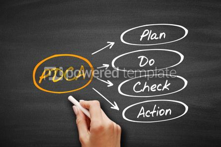 Business: PDCA - Plan Do Check Action acronym #09568