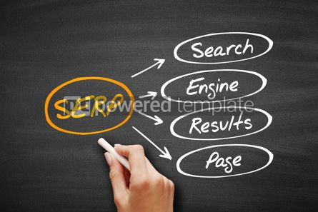 Business: SERP - Search Engine Results Page acronym #09569
