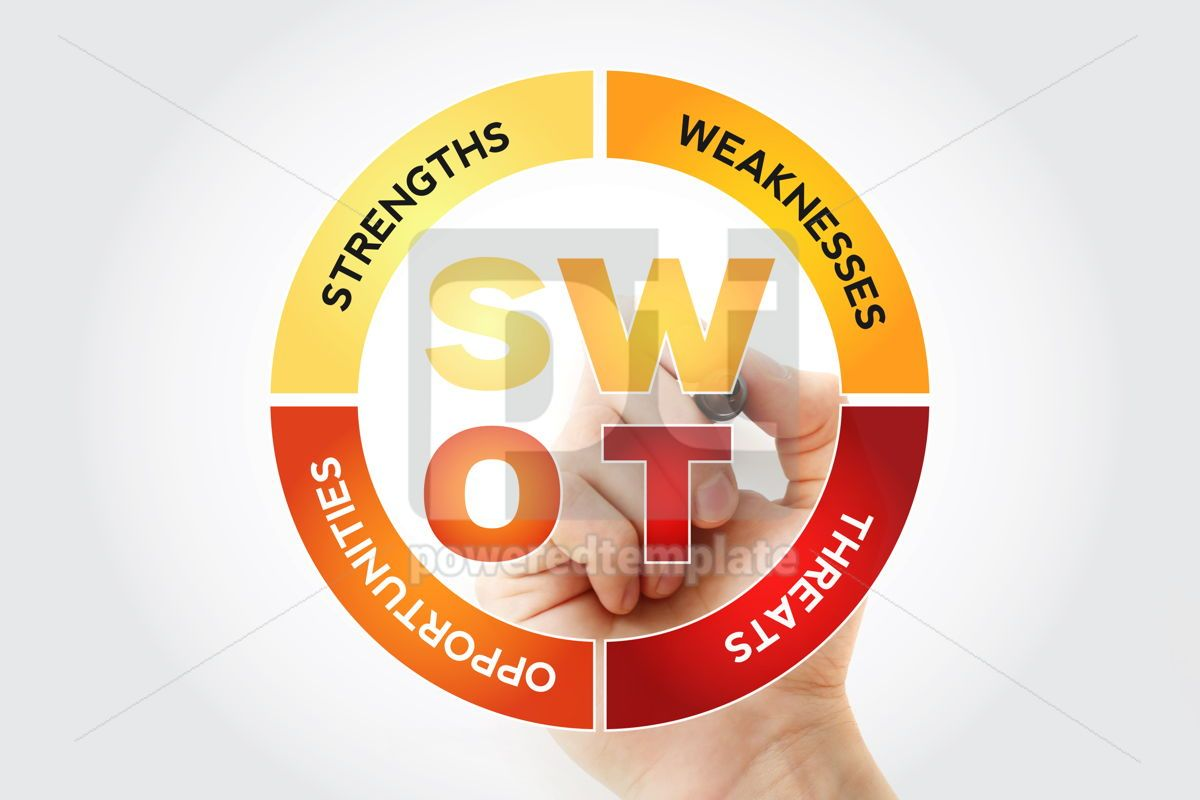 SWOT analysis business strategy management business plan with m, 10245, Business — PoweredTemplate.com