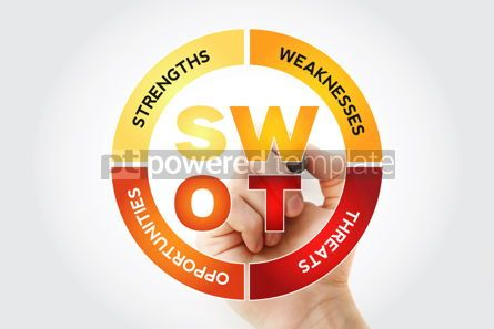Business: SWOT analysis business strategy management business plan with m #10245