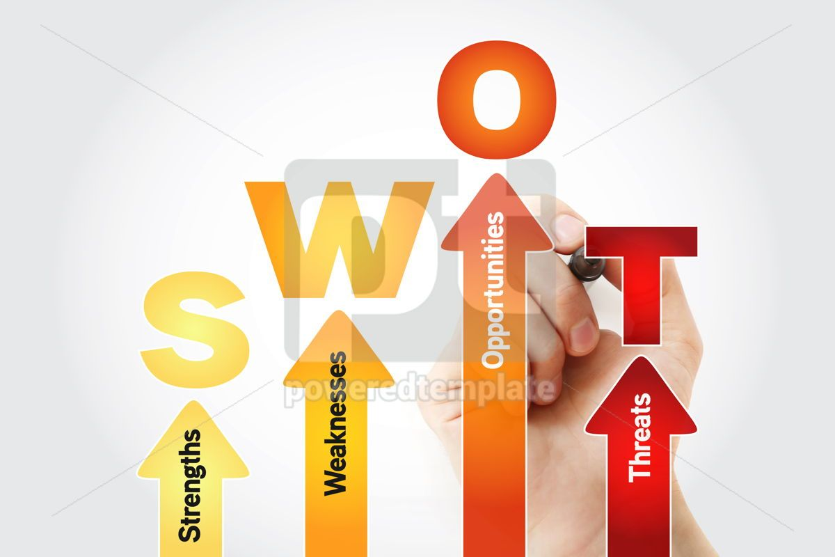 SWOT analysis business strategy management business plan with m, 10246, Business — PoweredTemplate.com