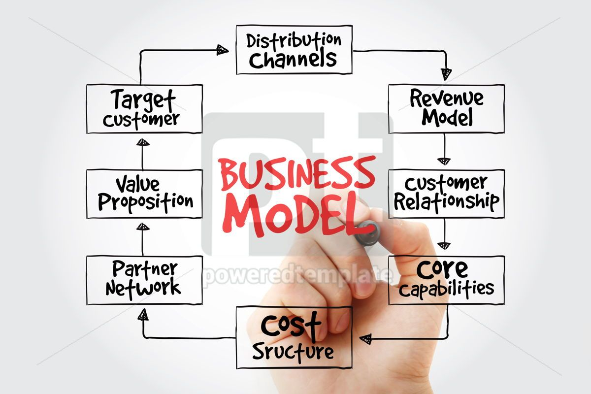 Hand writing Business models with marker business concept strat, 10588, Business — PoweredTemplate.com