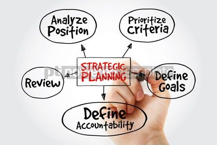 Business: Strategic Planning mind map with marker business concept for pr #10593
