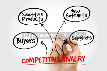 Business: Competitive Rivalry five forces mind map flowchart with marker  #10594