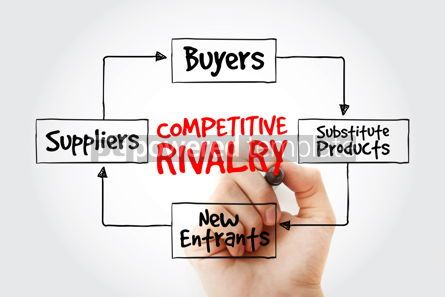 Business: Competitive Rivalry five forces mind map flowchart with marker  #10595