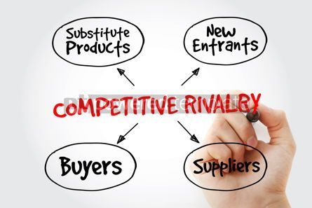 Business: Competitive Rivalry five forces mind map flowchart with marker  #10596
