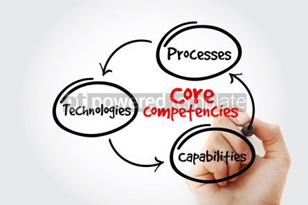 Business: Core Competencies mind map with marker business concept for pre #10598