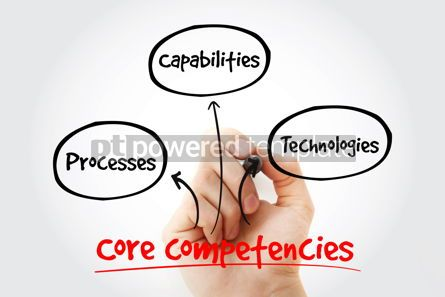 Business: Core Competencies mind map with marker business concept for pre #10599