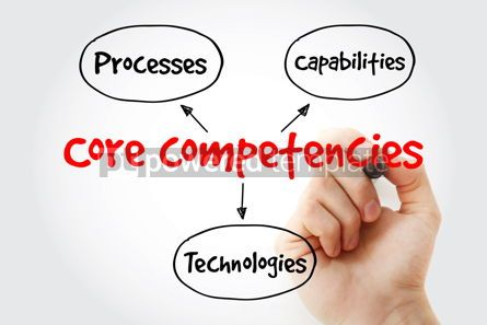 Business: Core Competencies mind map with marker business concept for pre #10600