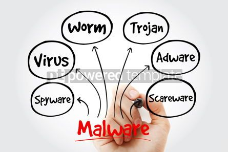 Business: Malware mind map with marker technology concept for presentatio #10602