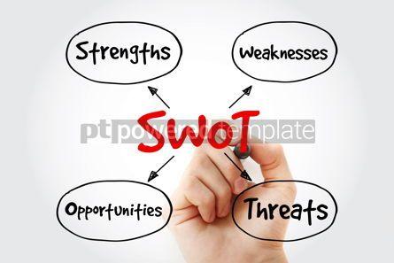 Business: SWOT - (Strengths Weaknesses Opportunities Threats) business str #10610