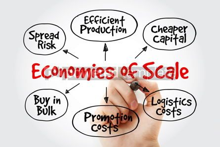 Business: Economies of scale mind map with marker flowchart business conc #10617