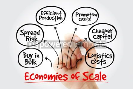 Business: Economies of scale mind map with marker flowchart business conc #10618