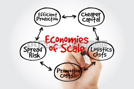 Business: Economies of scale mind map with marker flowchart business conc #10620