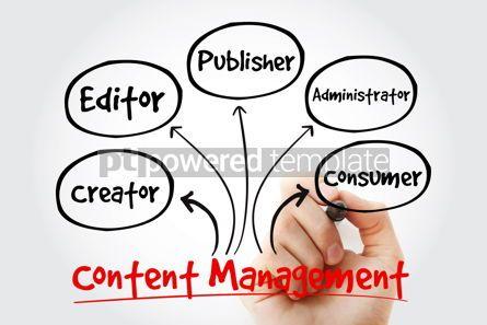Business: Content Management contributor relationships mind map flowchart  #10621