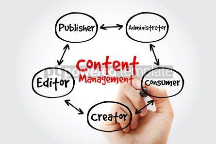Business: Content Management contributor relationships mind map flowchart  #10622