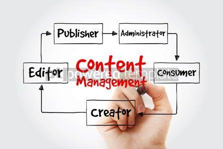 Business: Content Management contributor relationships mind map flowchart  #10623
