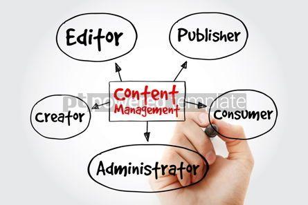 Business: Content Management contributor relationships mind map flowchart  #10624