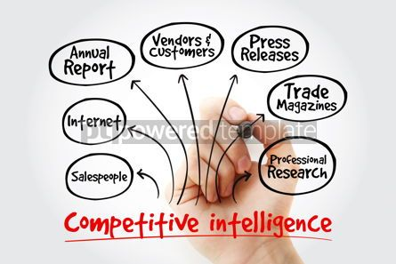 Business: Hand writing Competitive Intelligence Sources with marker mind  #10629