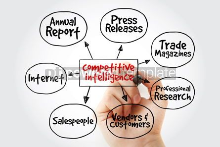 Business: Hand writing Competitive Intelligence Sources with marker mind  #10630