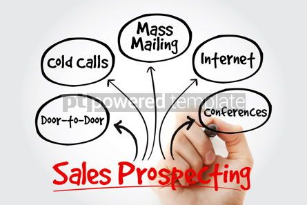 Business: Hand writing Sales prospecting activities mind map flowchart bus #10632