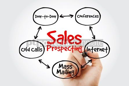 Business: Hand writing Sales prospecting activities mind map flowchart bus #10633