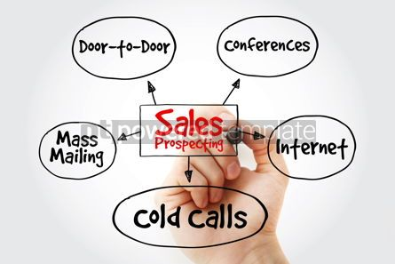 Business: Hand writing Sales prospecting activities mind map flowchart bus #10634