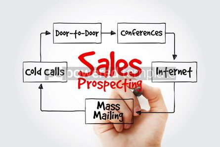 Business: Hand writing Sales prospecting activities mind map flowchart bus #10635