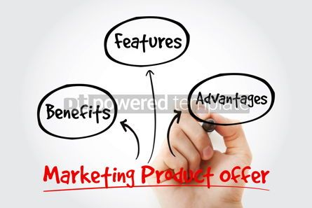 Business: Hand writing Marketing product offer mind map flowchart business #10637