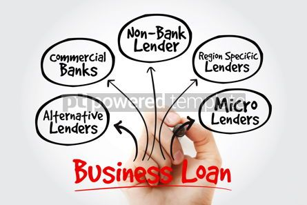 Business: Hand writing with marker Business Loan sources mind map flowchar #10640