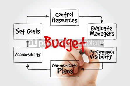Business: Hand writing Purposes of maintaining Budget mind map flowchart b #10647