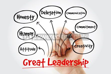 Business: Great leadership qualities mind map flowchart with marker busin #10652