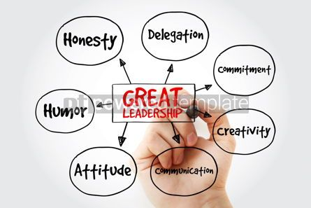Business: Great leadership qualities mind map flowchart with marker busin #10655