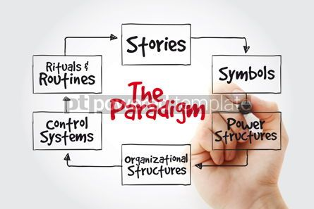 Business: Cultural Web Paradigm with marker strategy mind map business c #11007