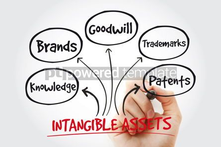 Business: Hand writing Intangible assets types with marker business conce #11010