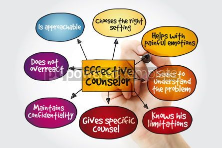 Business: Effective counselor mind map with marker advice giving techniqu #11139